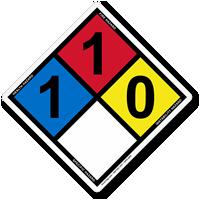 48-nfpa-110
