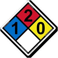 48-nfpa-120-1